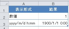Excel 時間の表示】30分を0.5と...