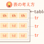 ExcelのデータをHTMLに1秒で変換してくれるサイト TABLEIZER!が便利すぎる